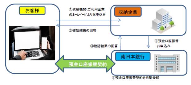 WEB_KOFURI_SRV.png